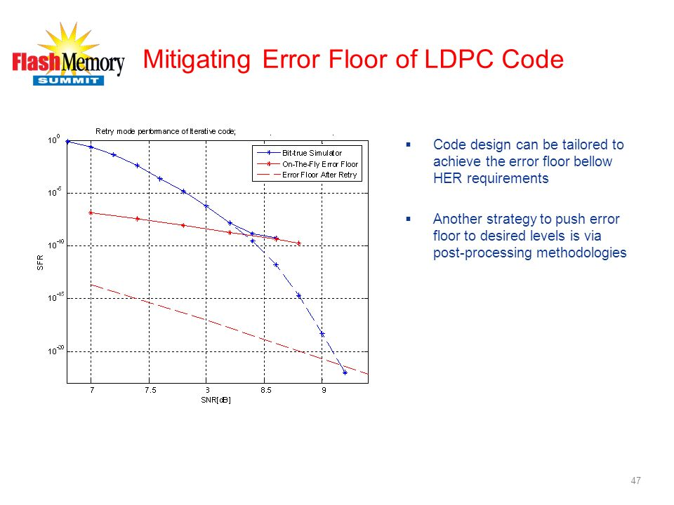 ldpc decoding vlsi architectures and implementations With ldpc error floor