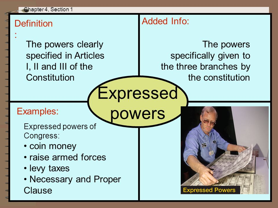 Federalism American Goverment Ppt Video Online Download