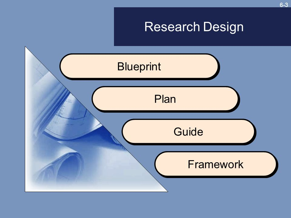 Research design an overview ppt video online download 3 research design blueprint malvernweather Image collections