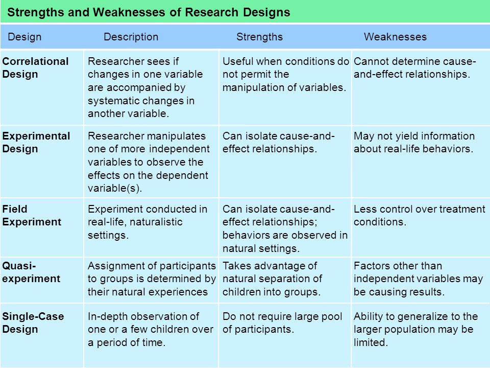 Cohort study approach