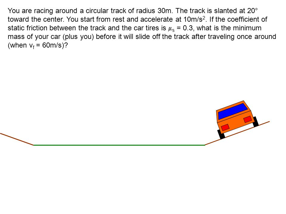A Racing Car Is Traveling On A Circular Race