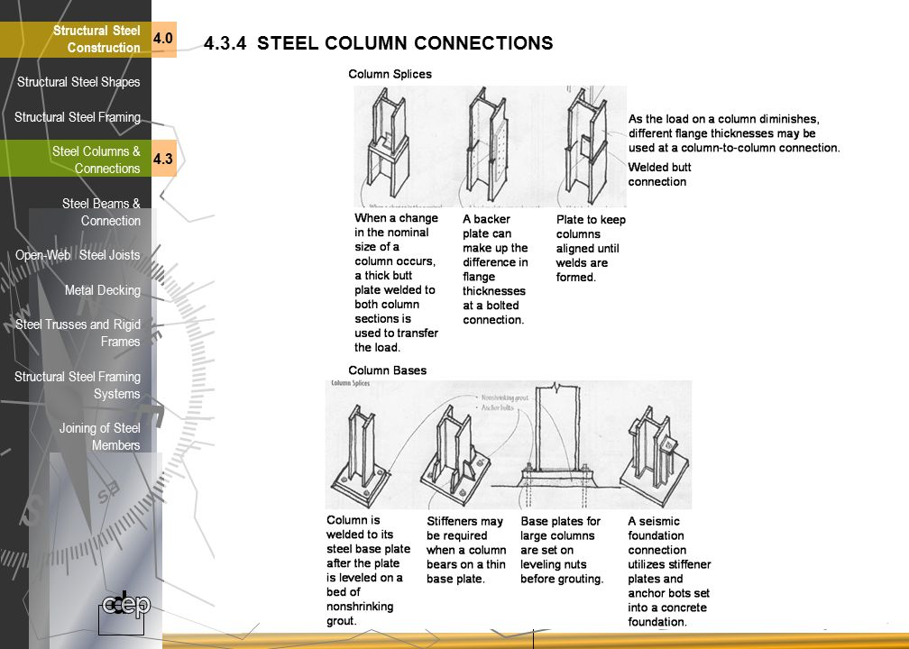 4.3.4 STEEL COLUMN CONNECTIONS