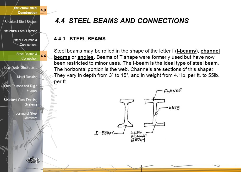 4.4 STEEL BEAMS AND CONNECTIONS