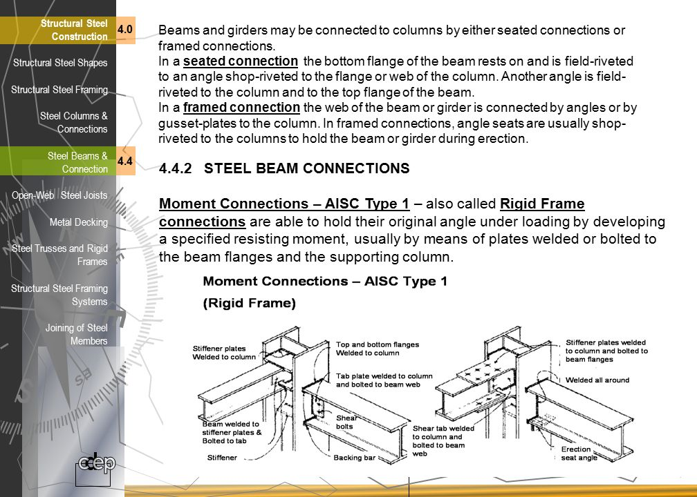 4.4.2 STEEL BEAM CONNECTIONS