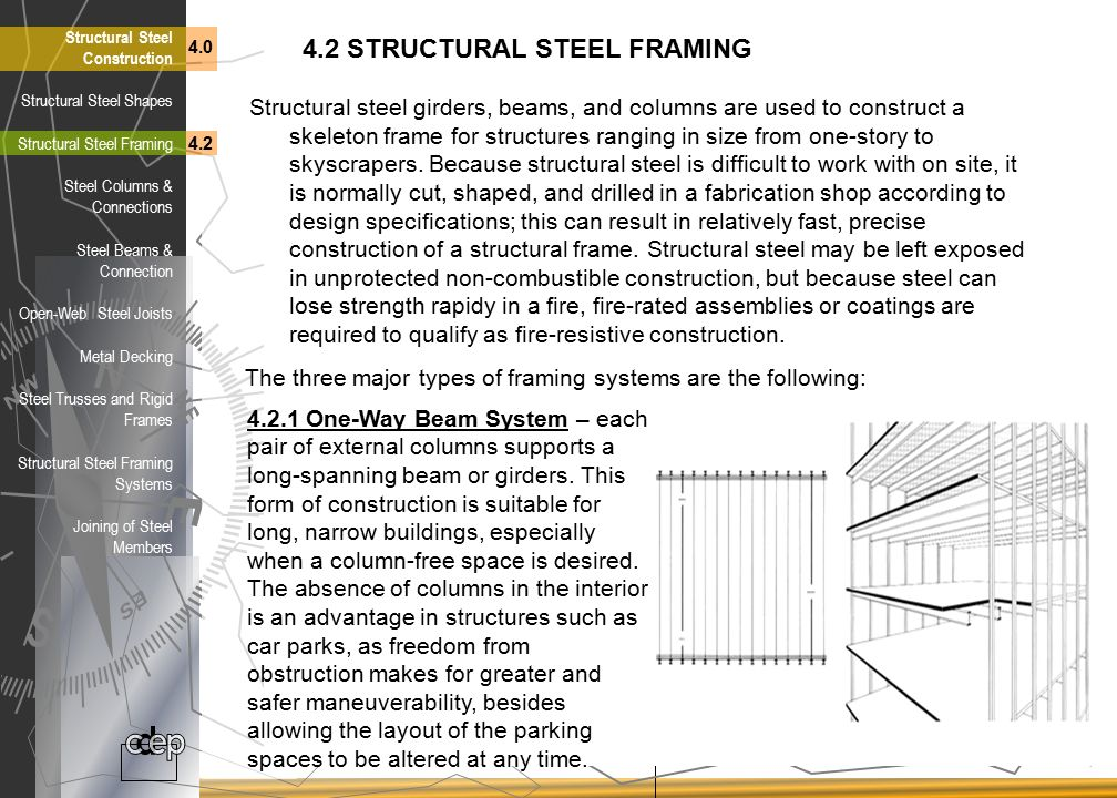 4.2 STRUCTURAL STEEL FRAMING