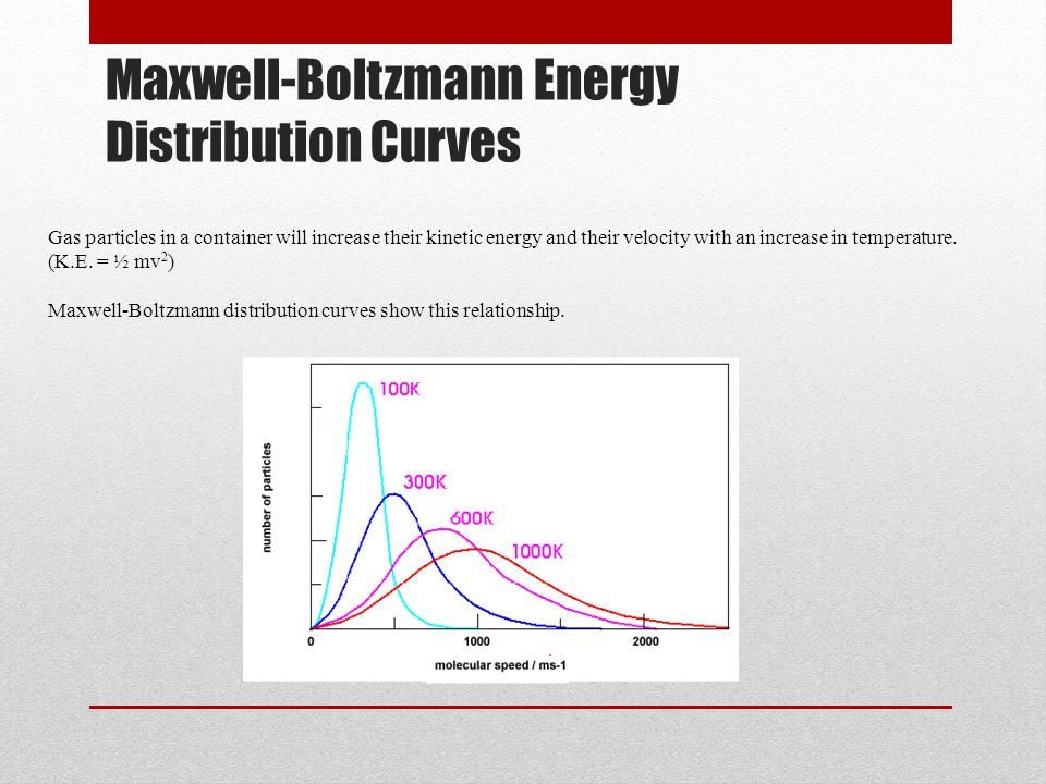 boltzmann relationship of kinetic gas theory