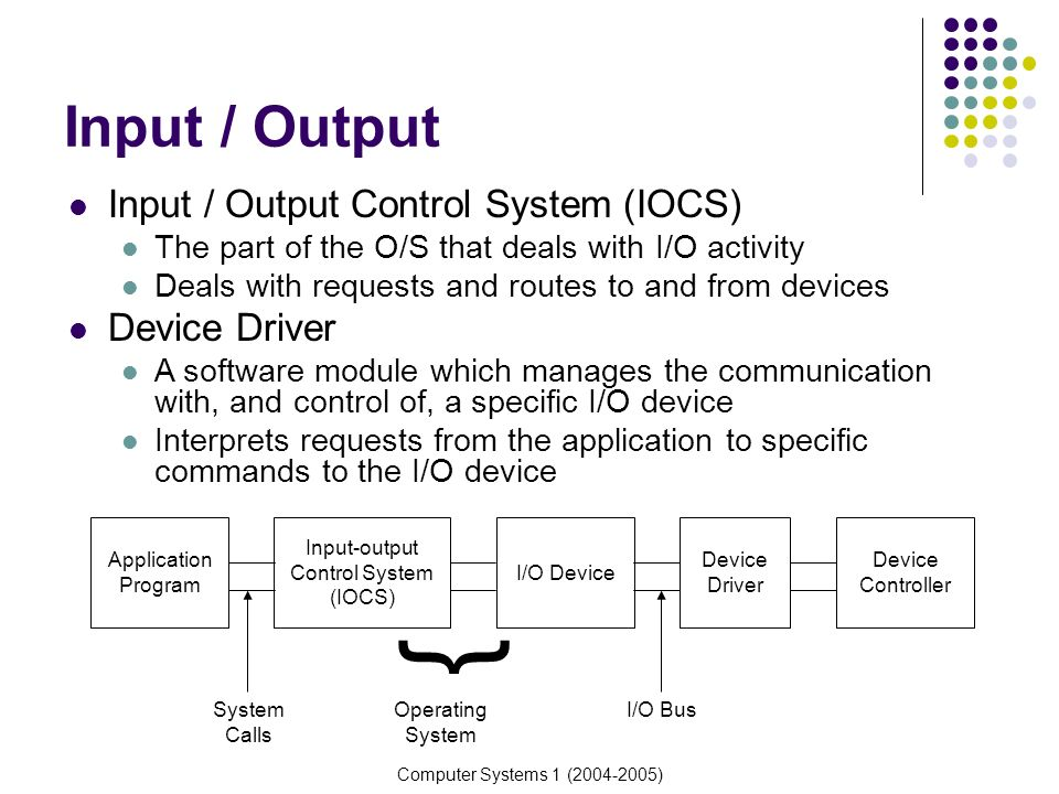 Computer Systems 1 Fundamentals of Computing - ppt download