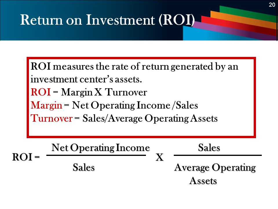 how to calculate net return on property investment