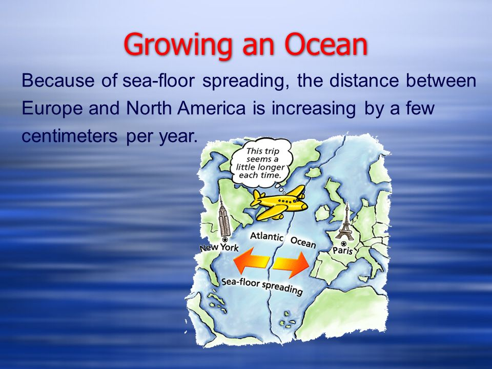 Section 4: Sea-Floor Spreading