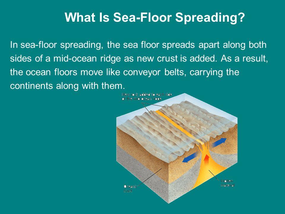 4 What Is Sea Floor Spreading?