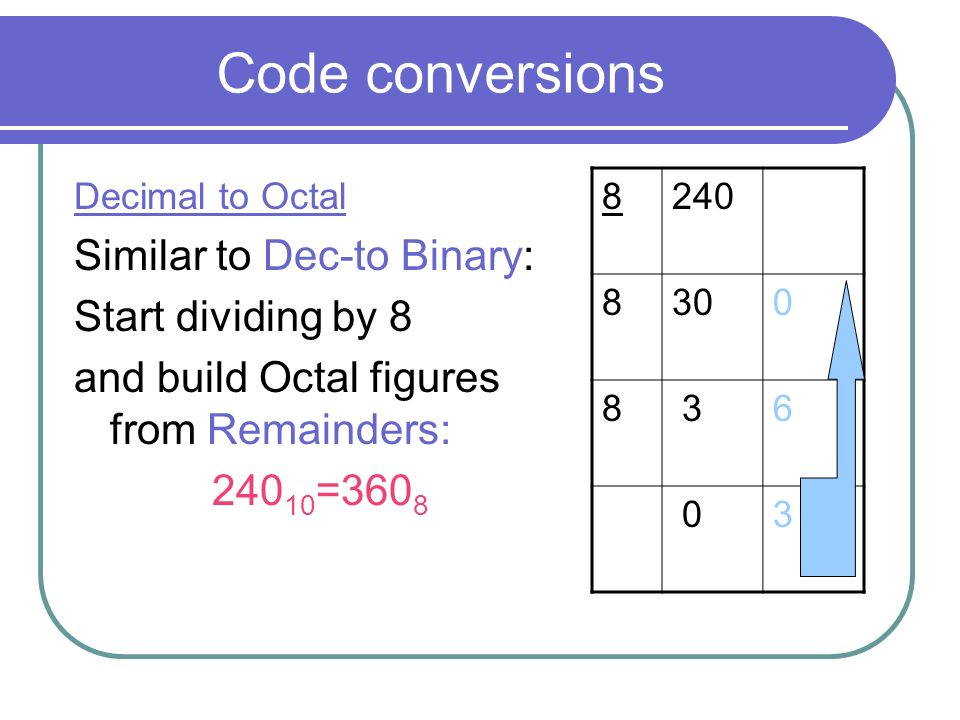 Code conversions Similar to Dec-to Binary: Start dividing by 8