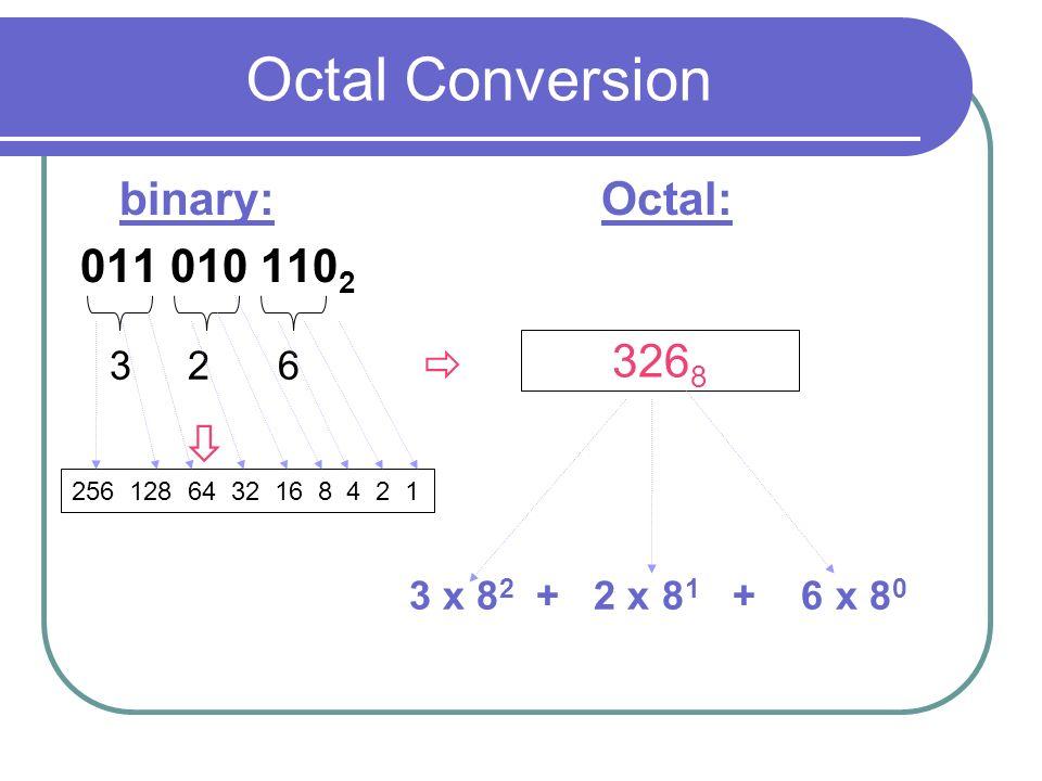 Octal Conversion  binary: Octal: 011 010 1102 3268 