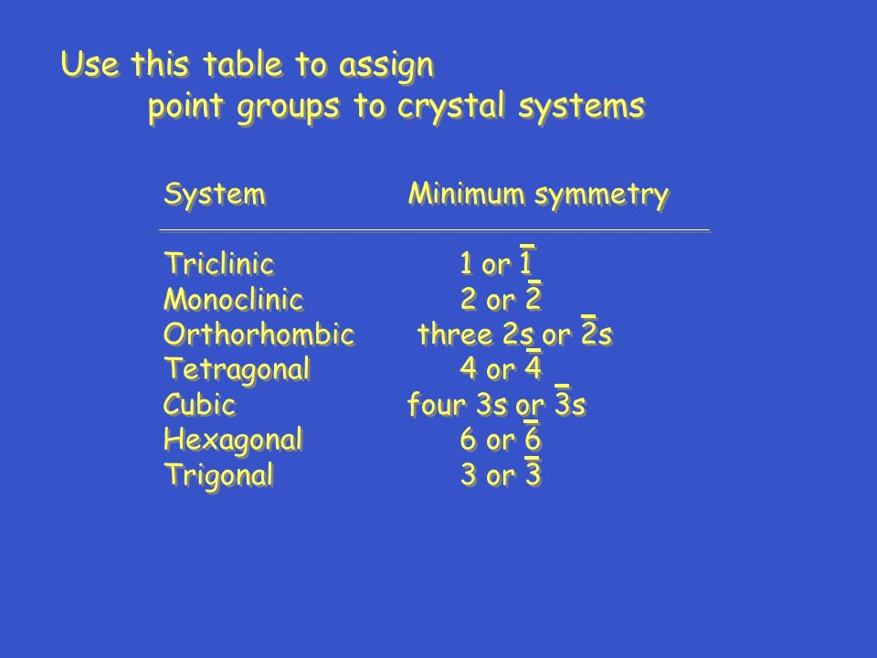 crystallography how to remember point groups