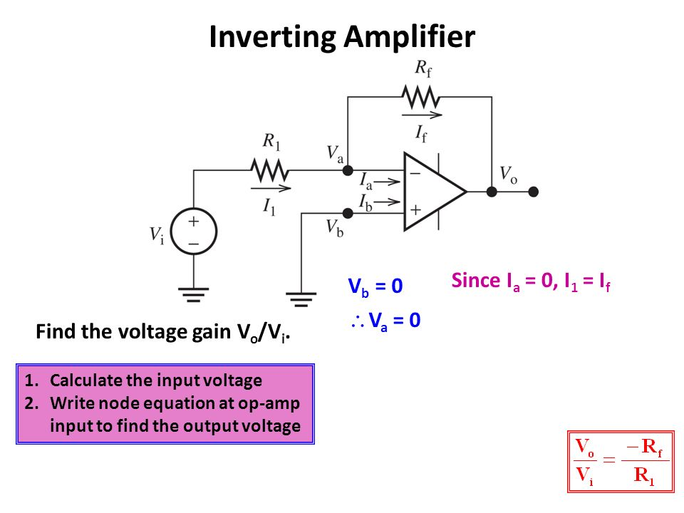 Amplifier Gain & Decibels