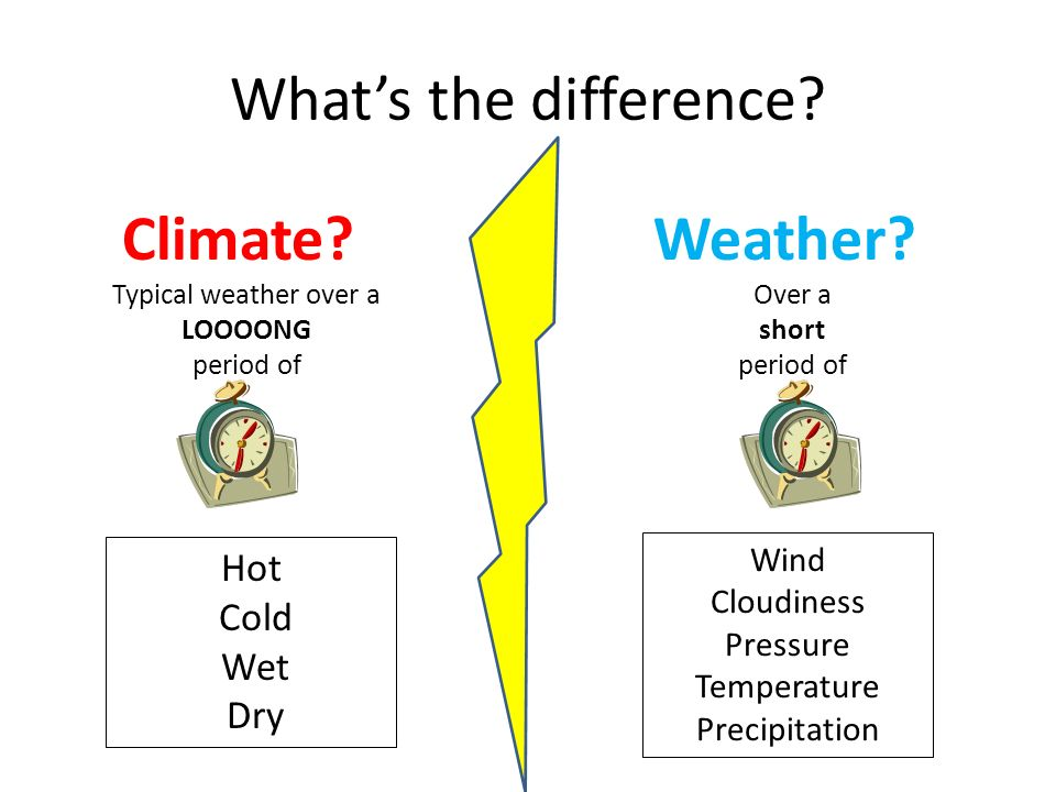 """compare and contrast hot and cold weather These are shown on weather maps as a red line with scallops on it if cold air is moving toward warm air, then it is a """"cold front"""" cold fronts are always shown as a blue line with arrow points on it."""