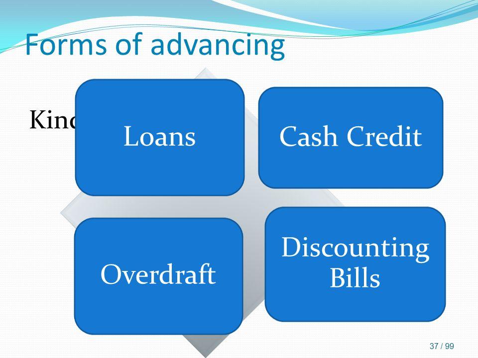 Cash credit loan against property photo 2
