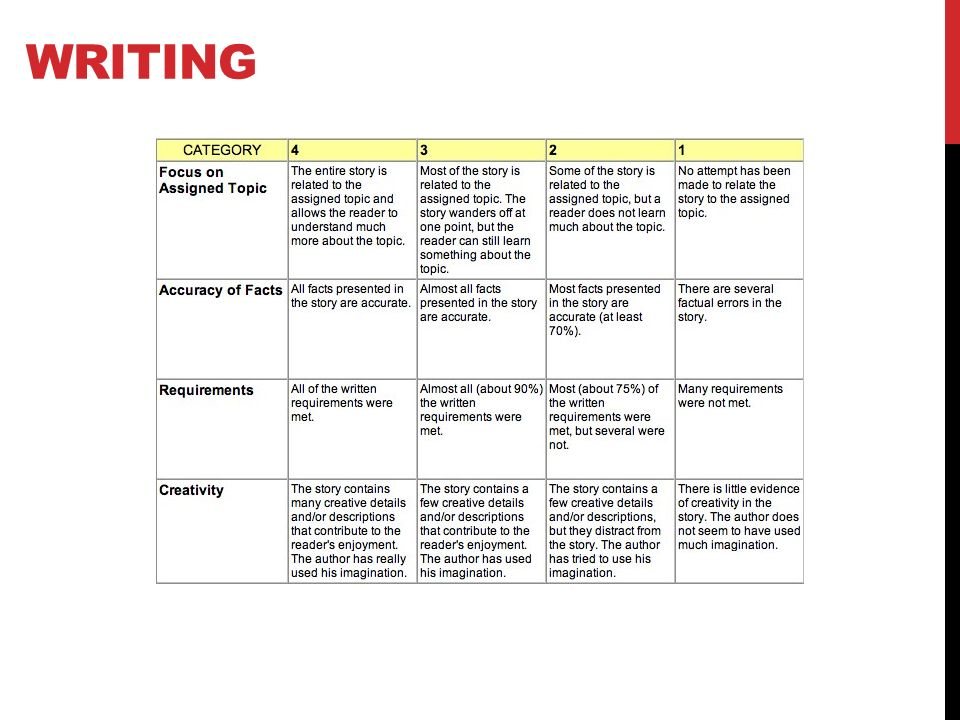 writing transitions between paragraphs pdf