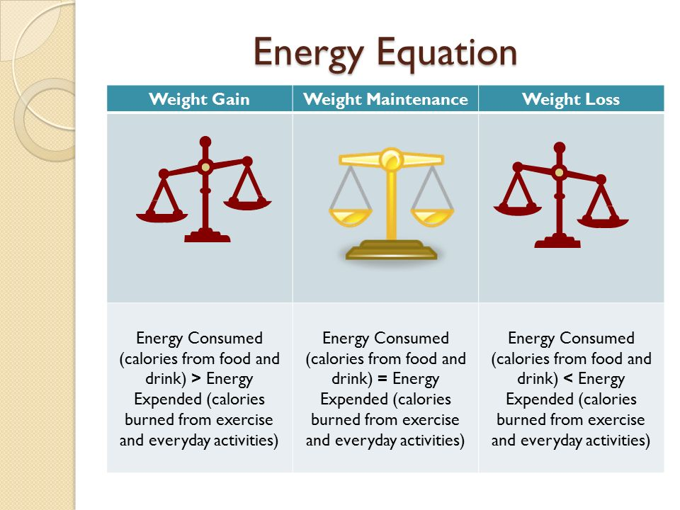 energy drinks, brain, and weight gain or loss essay 5 reasons to quit drinking soda drinks  where there was a 5% weight loss of the enamel in the end  causes weight gain.
