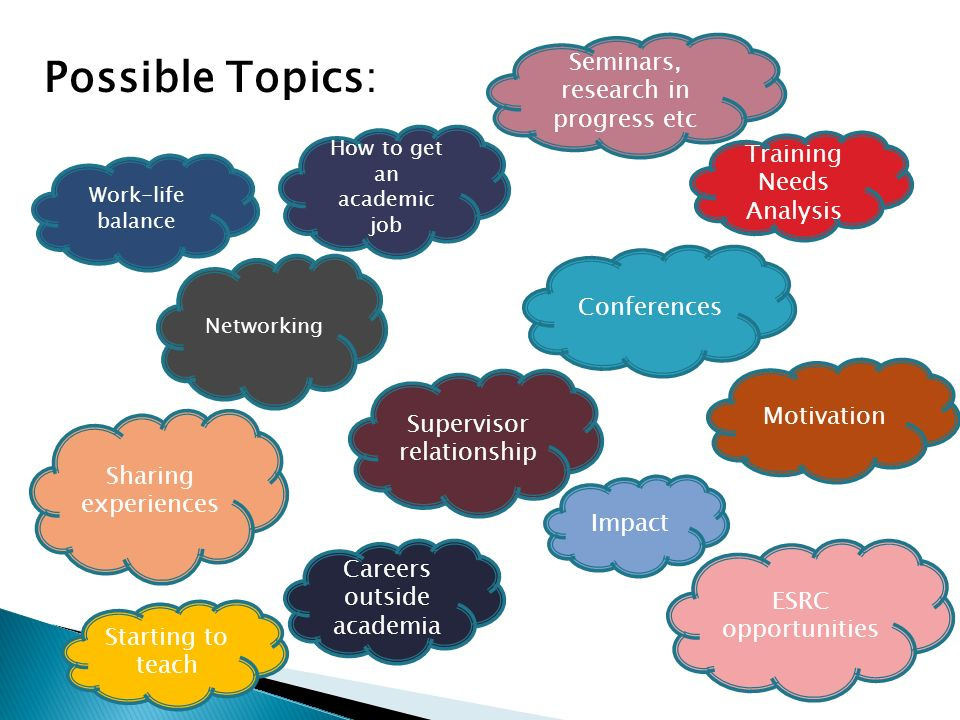 Possible Topics: Seminars, research in progress etc