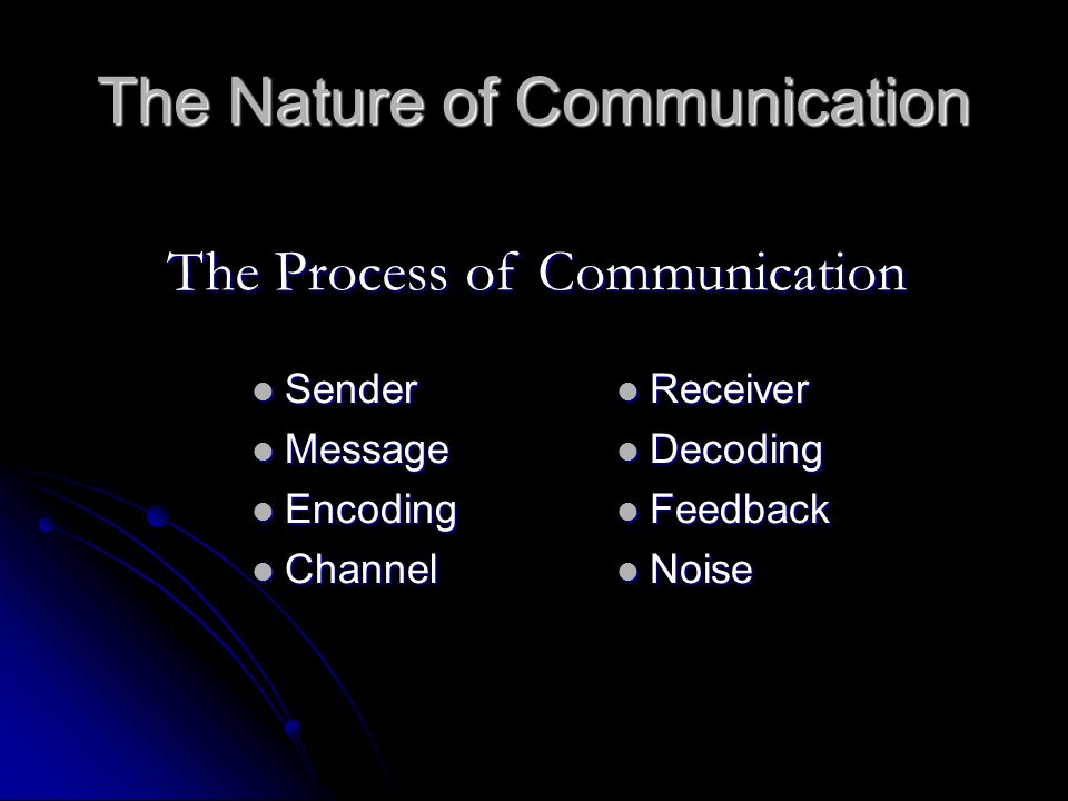 What is the Nature of Communication in Business?