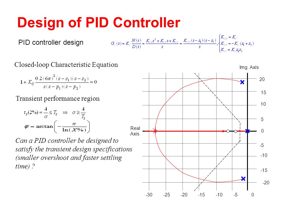 mesb374 system modeling and analysis pid controller design ppt video online download