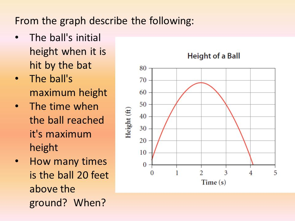 how to write a quadratic equation from a graph