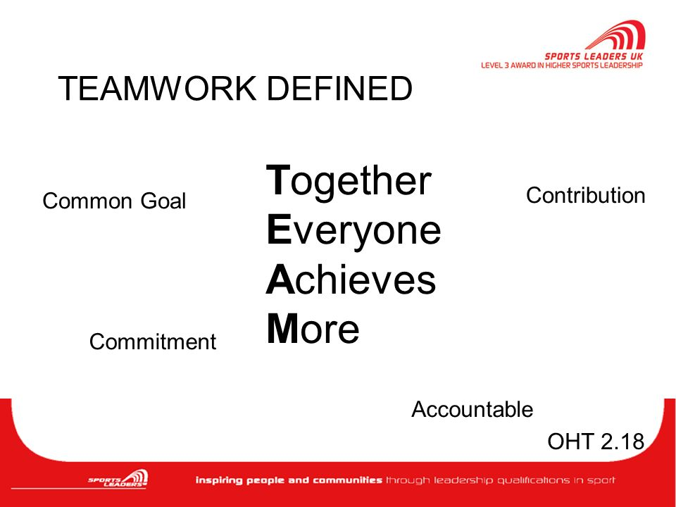report on teamwork and the individuals contribution Emphasize the importance of teamwork  a report from every member identifying their contribution to the  for 10 recommendations for improving group work.