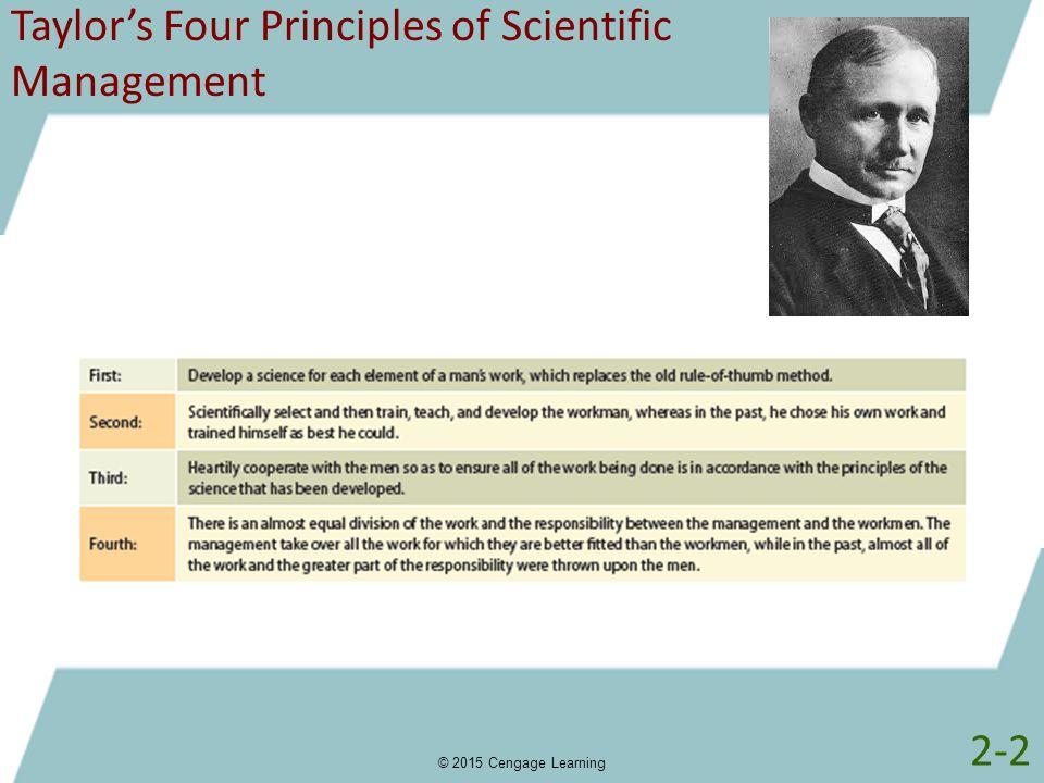 Taylor's Four Principles of Scientific Management