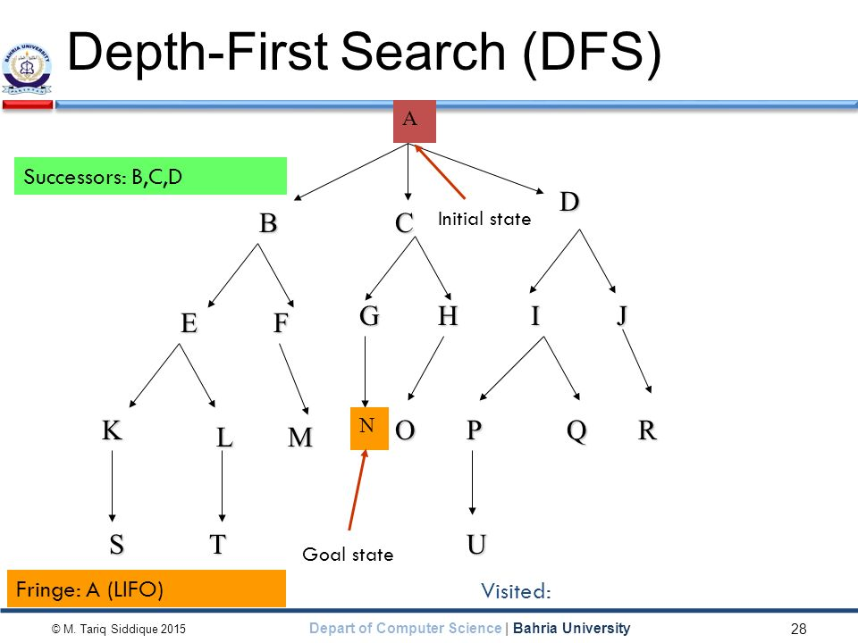 Breadth First Search in C++ – Algorithm and Source Code ...