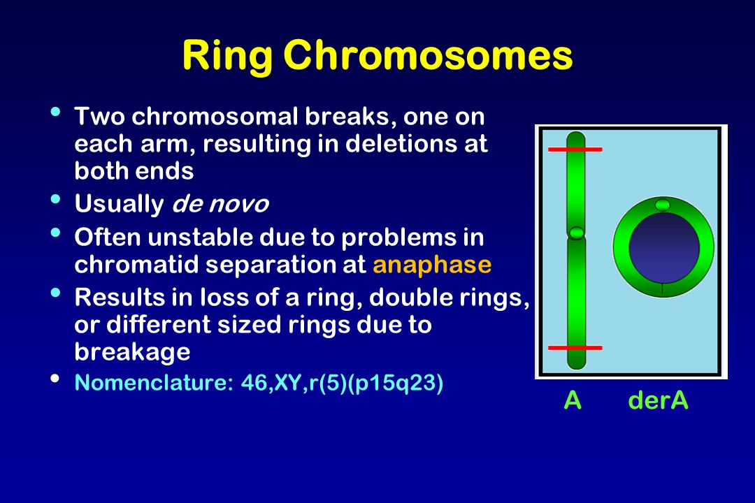Ring Chromosomes A derA