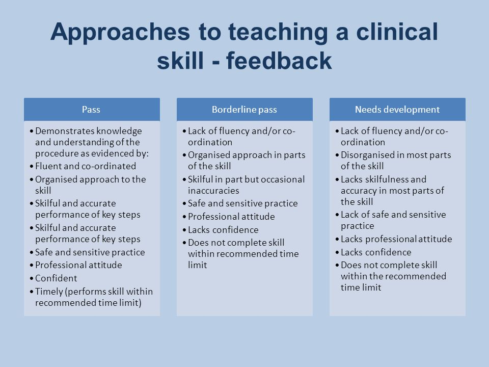 Giving Feedback Feed Forward And Evaluation Of Learning