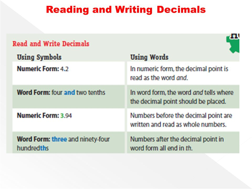 Lesson 2: Reading and Writing Decimals - ppt download