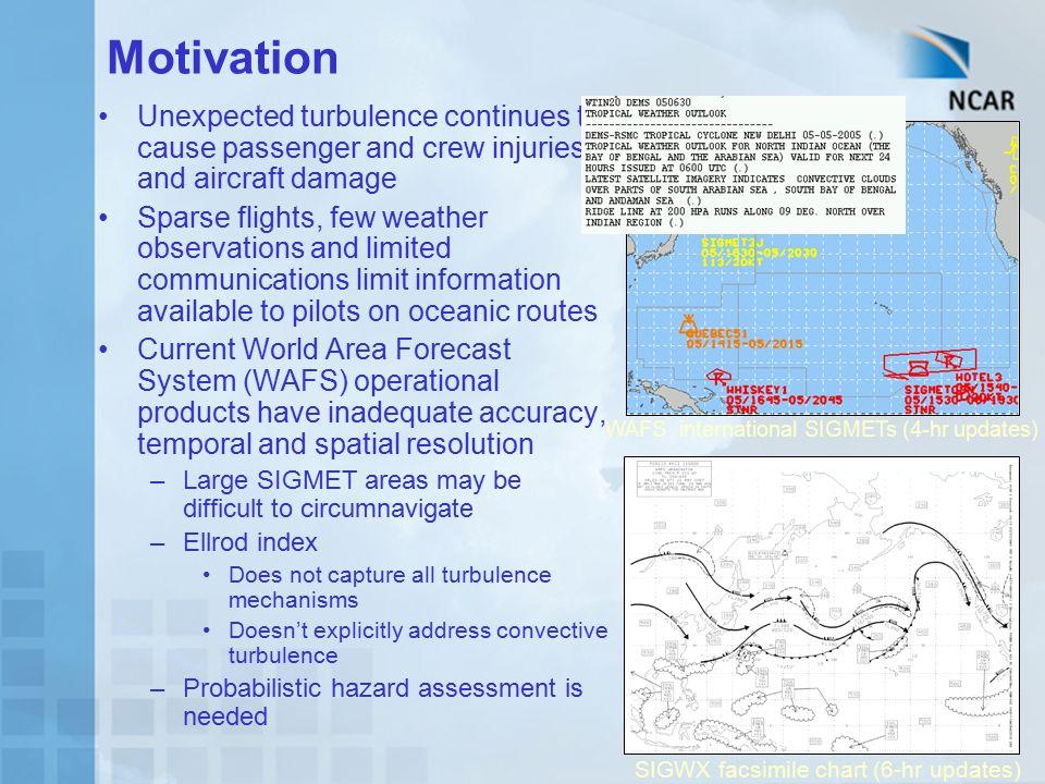 Bay of bengal turbulence