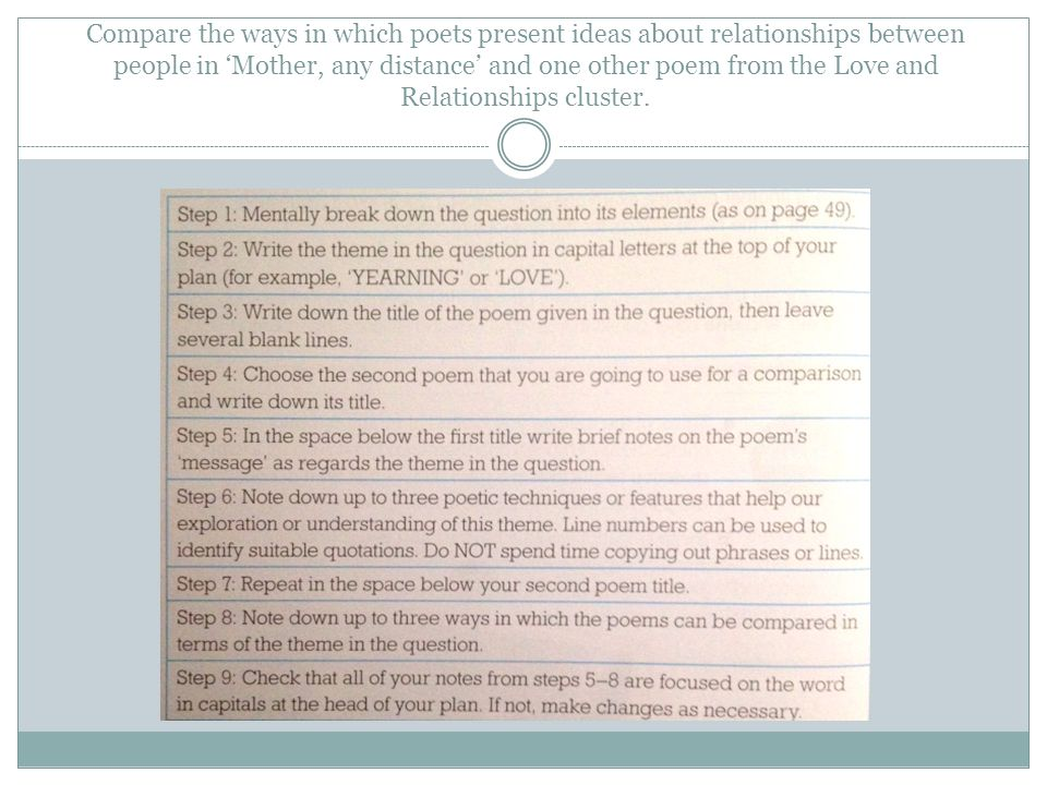 Compare the ways poets present relationships