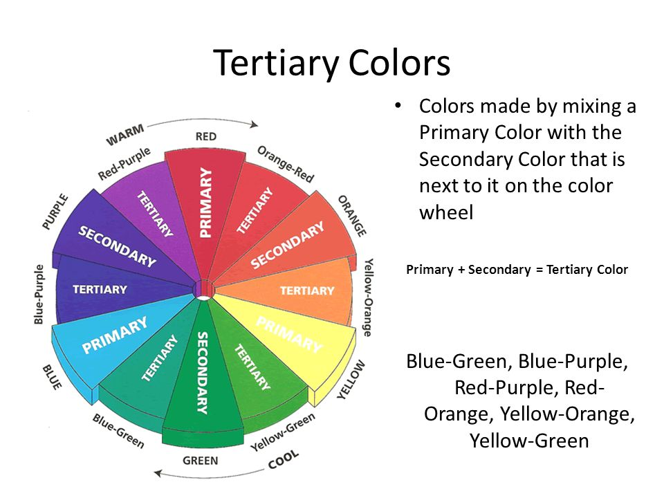 Primary Secondary Tertiary Color