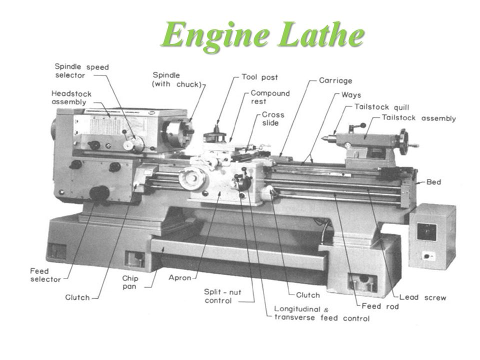 classification of lathes Lathe machine is a mechanical device in which the workpiece is rotated against cutting tool for producing cylindrical forms in the metal, wood or any other machinable material.