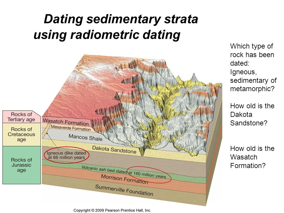 Which types of rocks are used in radiometric dating