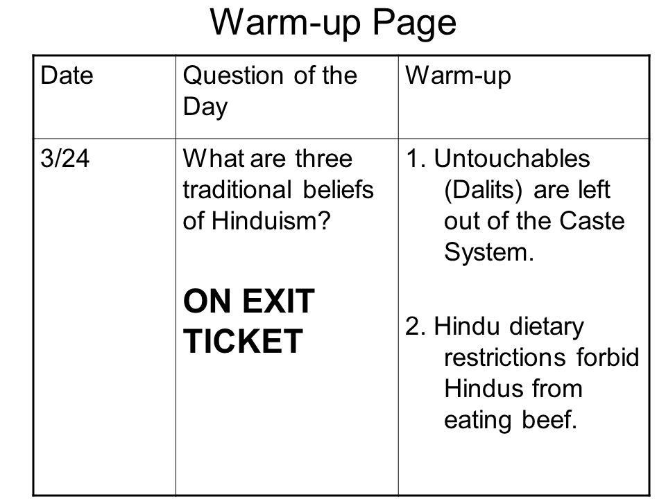 hindu views on dating Homosexuality and hinduism  dating by modern scholars of these ancient sanskrit  more important to consider their meaning and function in the hindu world view.