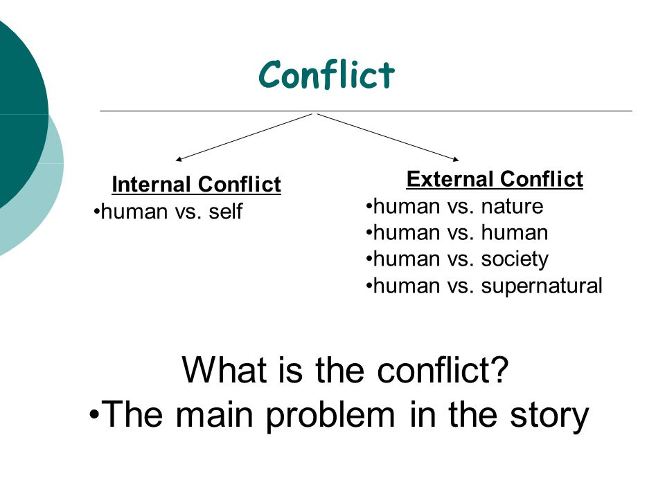 Conflict at Kirtland A study of the nature and causes of
