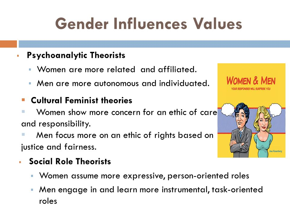cultural influences on gender role Gender roles are defined by culture more than physical differences between men and women certainly, women are pigeonholed into child bearing because guys physically cannot however, child rearing roles are a product of culture.