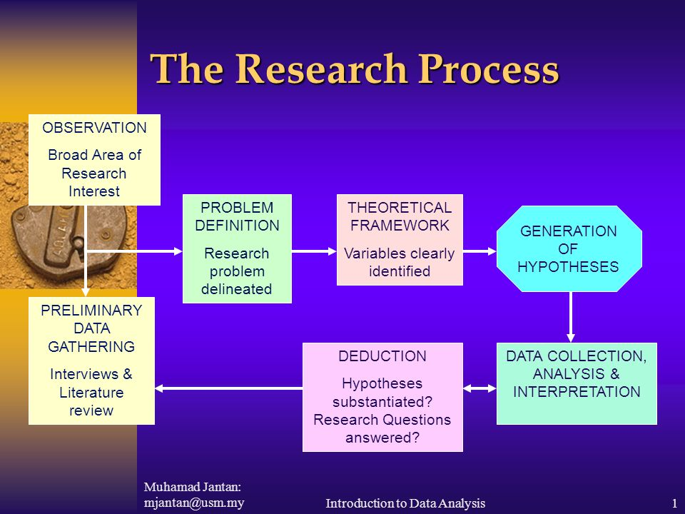 deduction research Deductive reasoning, also deductive logic, logical deduction is the process of reasoning from one or more statements (premises) to reach a logically certain conclusion deductive reasoning goes in the same direction as that of the conditionals, and links premises with conclusions.