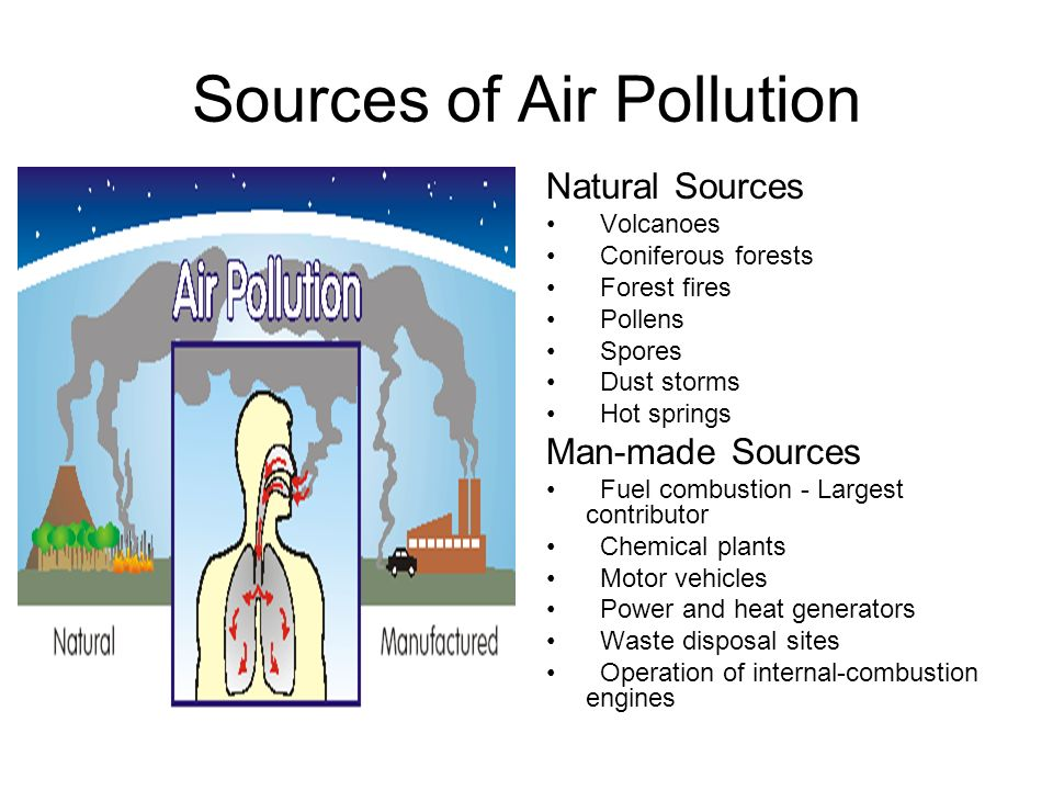 Natural Pollution Vs Man Made Pollution