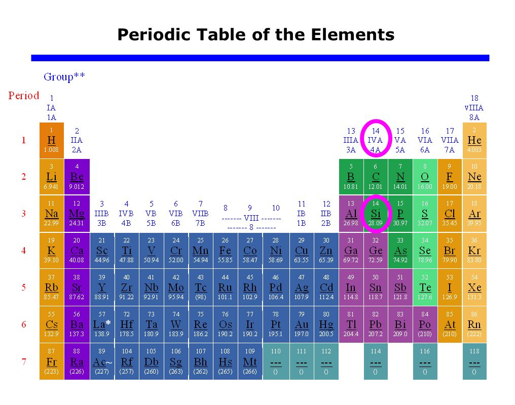 Ta periodic table choice image periodic table images nb periodic table images periodic table images nb periodic table choice image periodic table images nb gamestrikefo Gallery