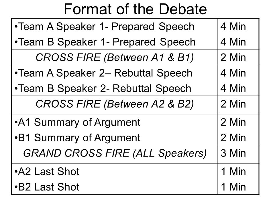 What is public forum debate ppt video online download for First speaker debate template
