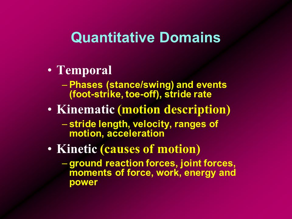 quantitative kinetic and kinematic analysis of The goal of this study was to compare knee kinematics and kinetics  on gait  analysis for quantitatively assessing kinematics and kinetics in.