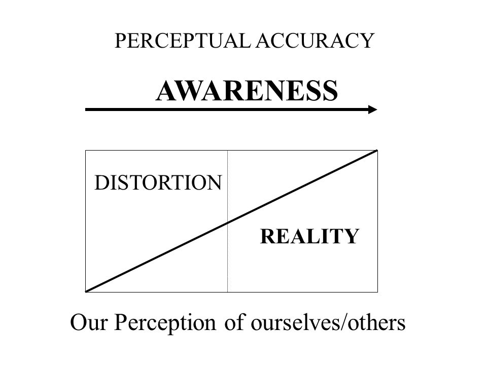 """how we perceive ourselves and influence others perception essay 13 human relations: perception's effect  many things impact our human relations with others perception is no different  and gender influence the way we see the world for example, someone who is 5' 2"""" may perceive an object to be stored too high, while someone who is 6' 2"""" may not have that same perception."""