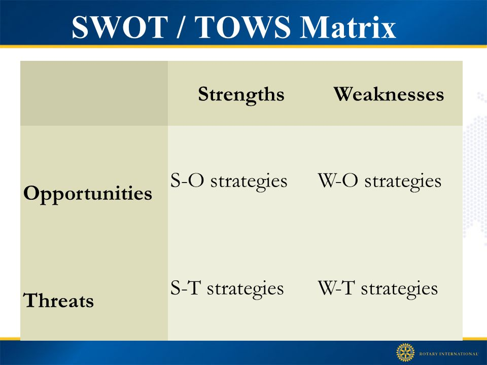 tows matrix for zara Using ansoff matrix analyze zara market penetration strategy how does zara use intensive growth strategies to increase its sales the first step is market.