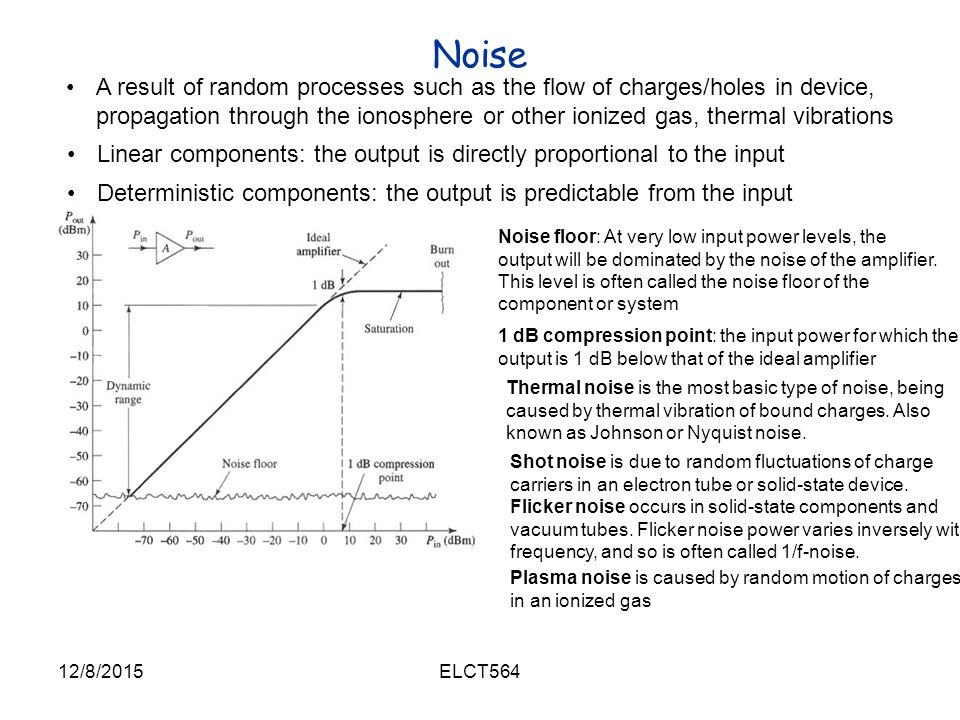 chapter 10 noise and noise control Provisional chapter chapter 10 noise reduction noise reduction and and control control in in hospital hospital environment: environment:  recommendations to reduce and control noise production in those environments health promotion programs should be the mainstream of all interventions and should integrate as.