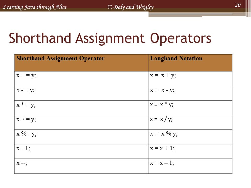 java shorthand in case assignment