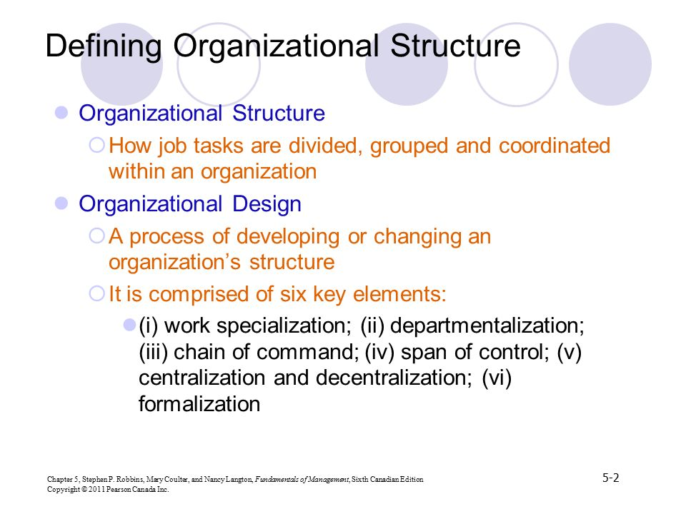 Defining Organizational Structure